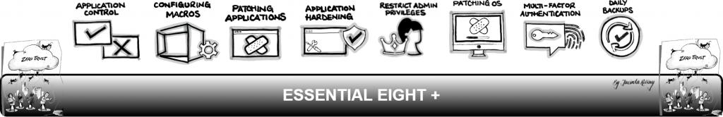 Essential Eight +